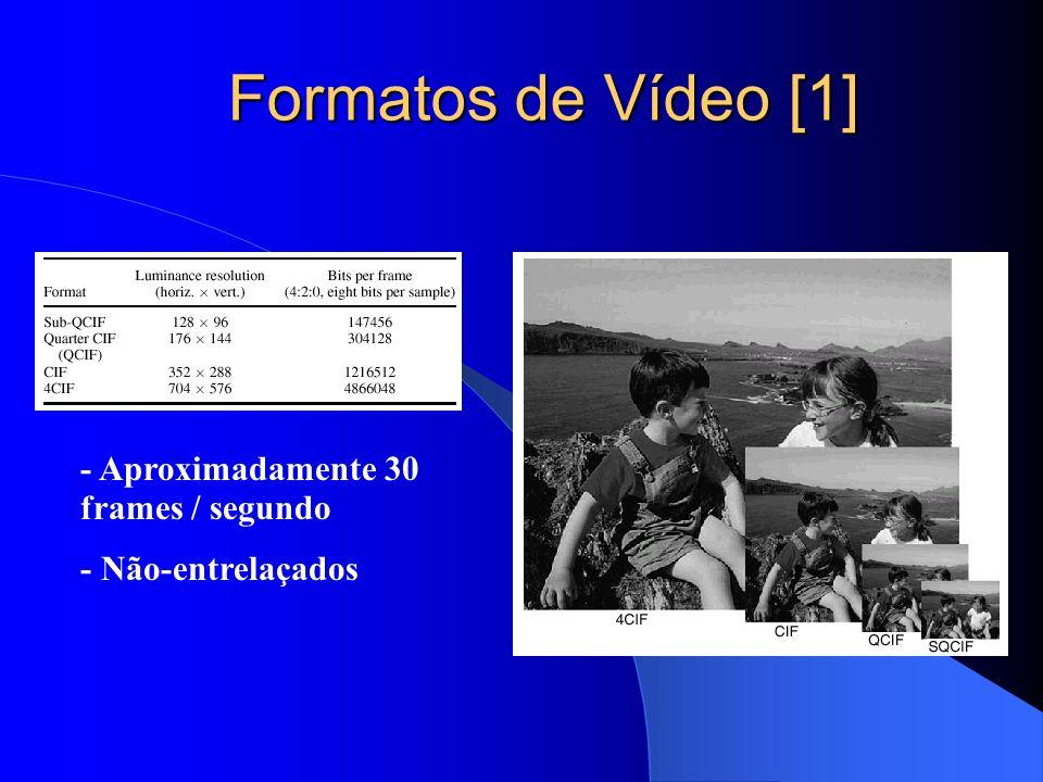Formatos de Vídeo [1] Formatos de Vídeo [1] - Aproximadamente 30 frames / segundo - Não-entrelaçados