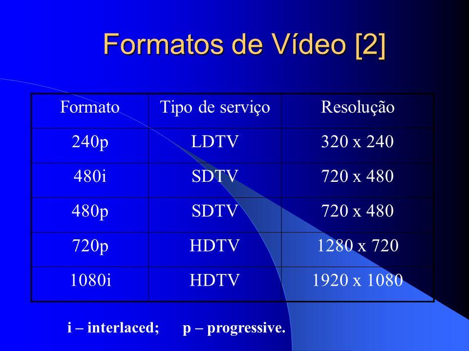 Formatos de Vídeo [2] Formatos de Vídeo [2] FormatoTipo de serviçoResolução 240pLDTV320 x 240 480iSDTV720 x 480 480pSDTV720 x 480 720pHDTV1280 x 720 1