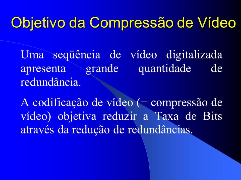 Objetivo da Compressão de Vídeo Uma seqüência de vídeo digitalizada apresenta grande quantidade de redundância. A codificação de vídeo (= compressão d