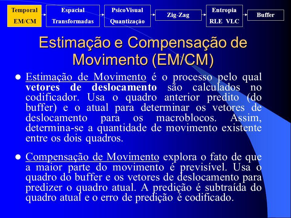 Estimação e Compensação de Movimento (EM/CM) Estimação de Movimento é o processo pelo qual vetores de deslocamento são calculados no codificador. Usa