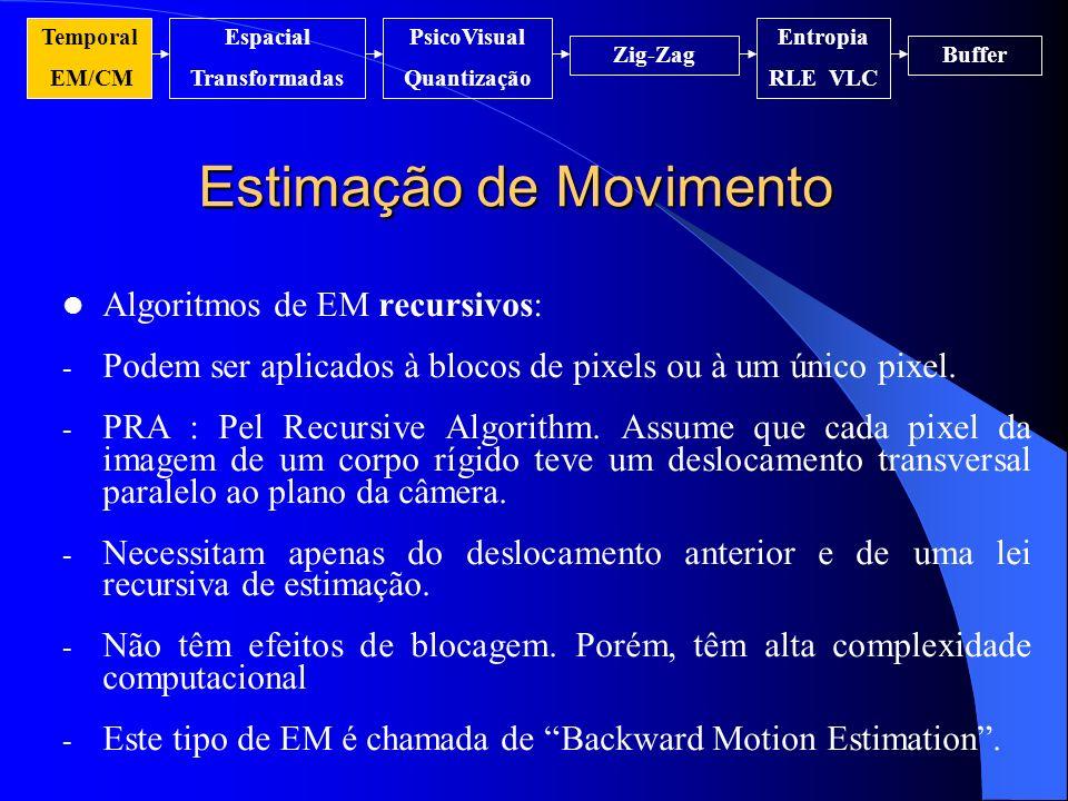 Estimação de Movimento Algoritmos de EM recursivos: - Podem ser aplicados à blocos de pixels ou à um único pixel. - PRA : Pel Recursive Algorithm. Ass
