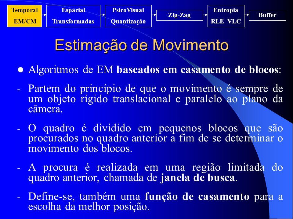 Estimação de Movimento Algoritmos de EM baseados em casamento de blocos: - Partem do princípio de que o movimento é sempre de um objeto rígido transla