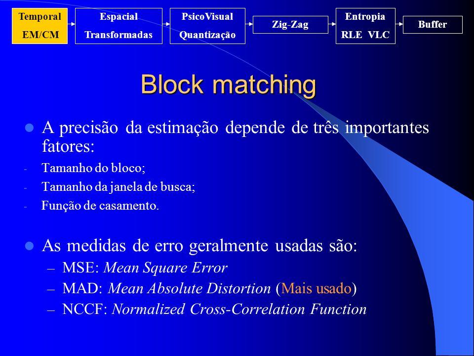 Block matching A precisão da estimação depende de três importantes fatores: - Tamanho do bloco; - Tamanho da janela de busca; - Função de casamento. A