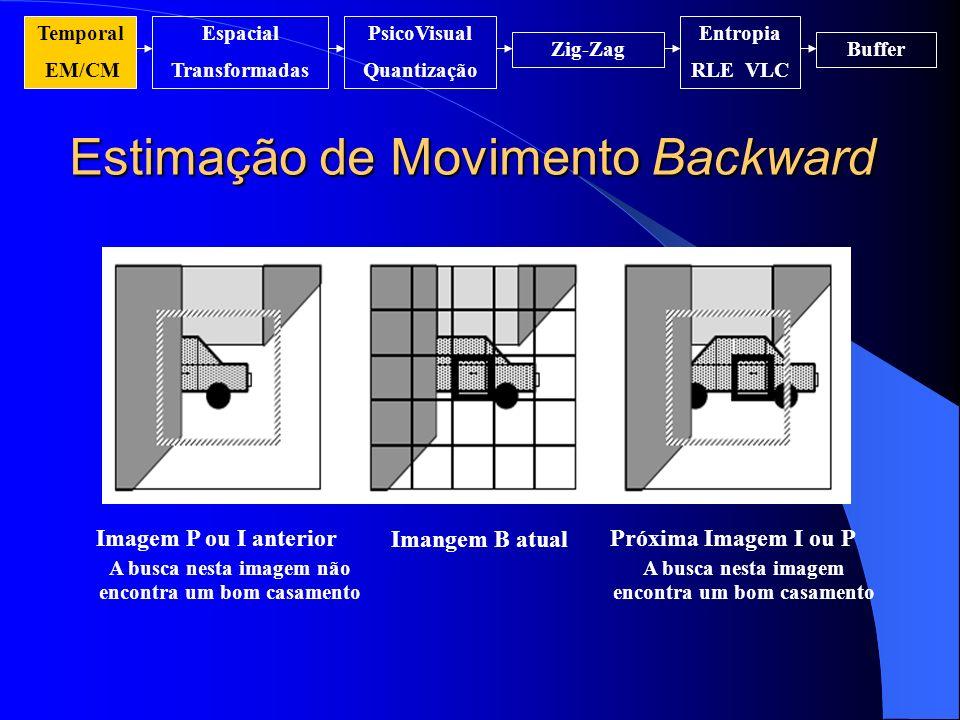 Estimação de Movimento Backward Imagem P ou I anterior A busca nesta imagem não encontra um bom casamento Imangem B atual Próxima Imagem I ou P A busc