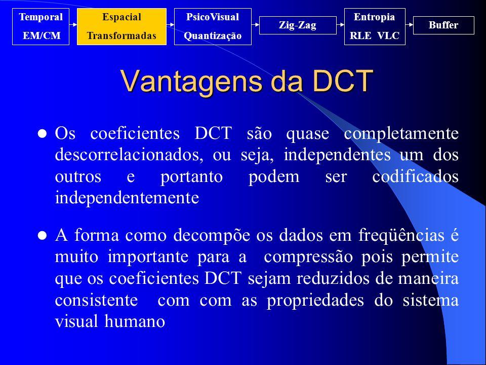 Vantagens da DCT Os coeficientes DCT são quase completamente descorrelacionados, ou seja, independentes um dos outros e portanto podem ser codificados