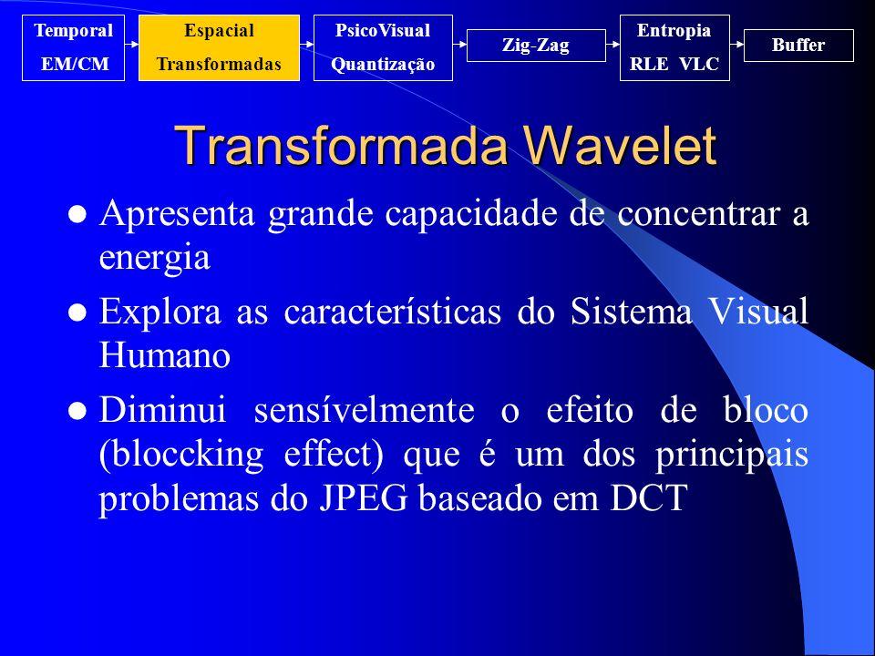 Transformada Wavelet Temporal EM/CM Espacial Transformadas PsicoVisual Quantização Entropia RLE VLC Zig-ZagBuffer Apresenta grande capacidade de conce