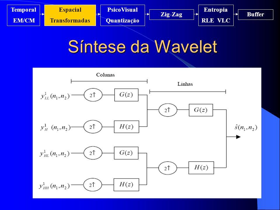 Síntese da Wavelet Temporal EM/CM Espacial Transformadas PsicoVisual Quantização Entropia RLE VLC Zig-ZagBuffer