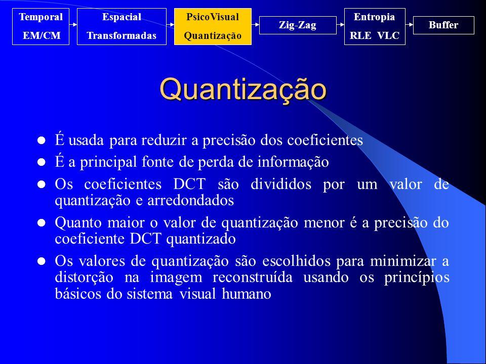 Quantização É usada para reduzir a precisão dos coeficientes É a principal fonte de perda de informação Os coeficientes DCT são divididos por um valor