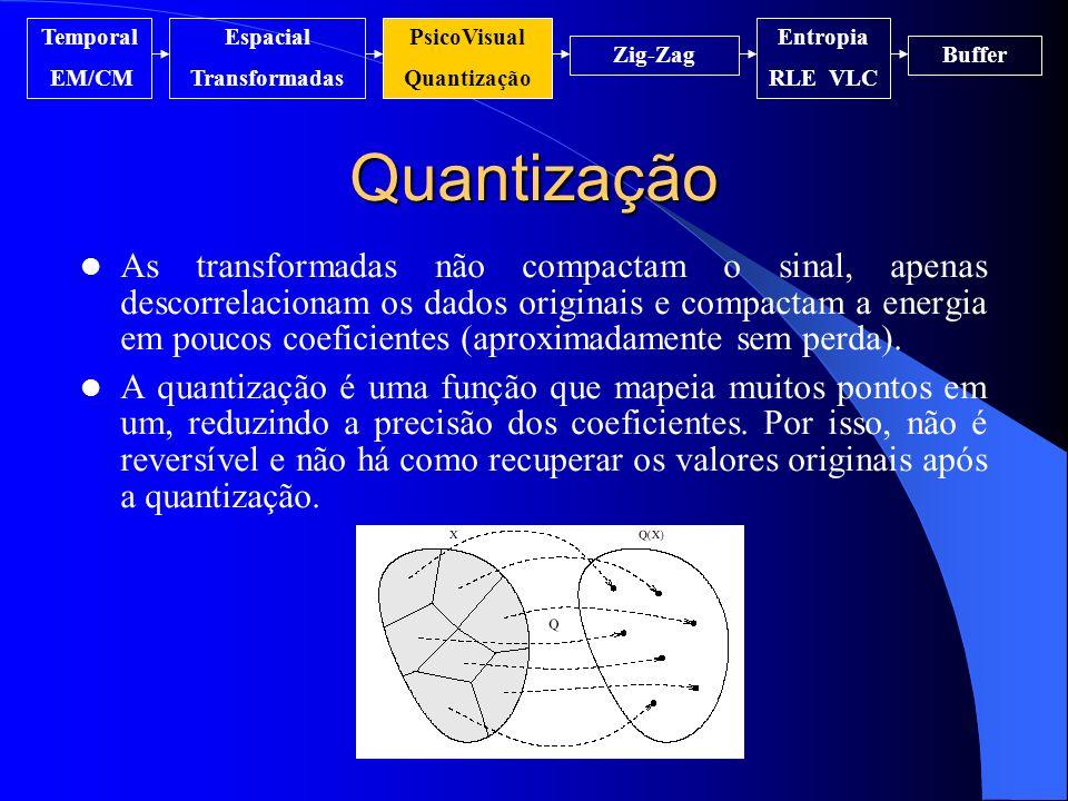 Quantização As transformadas não compactam o sinal, apenas descorrelacionam os dados originais e compactam a energia em poucos coeficientes (aproximad
