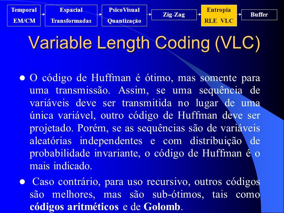 Variable Length Coding (VLC) Temporal EM/CM Espacial Transformadas PsicoVisual Quantização Entropia RLE VLC Zig-ZagBuffer O código de Huffman é ótimo,