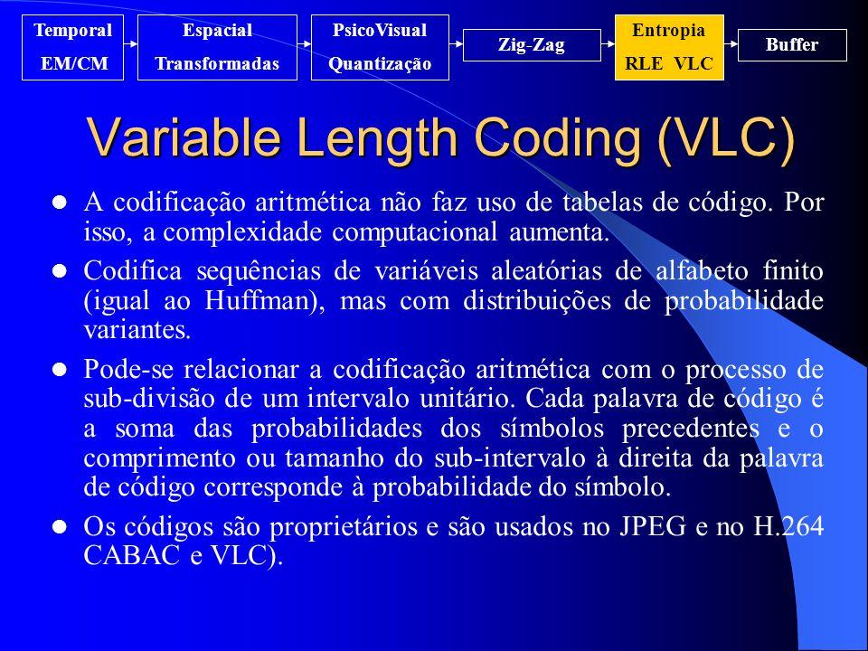 Variable Length Coding (VLC) Temporal EM/CM Espacial Transformadas PsicoVisual Quantização Entropia RLE VLC Zig-ZagBuffer A codificação aritmética não