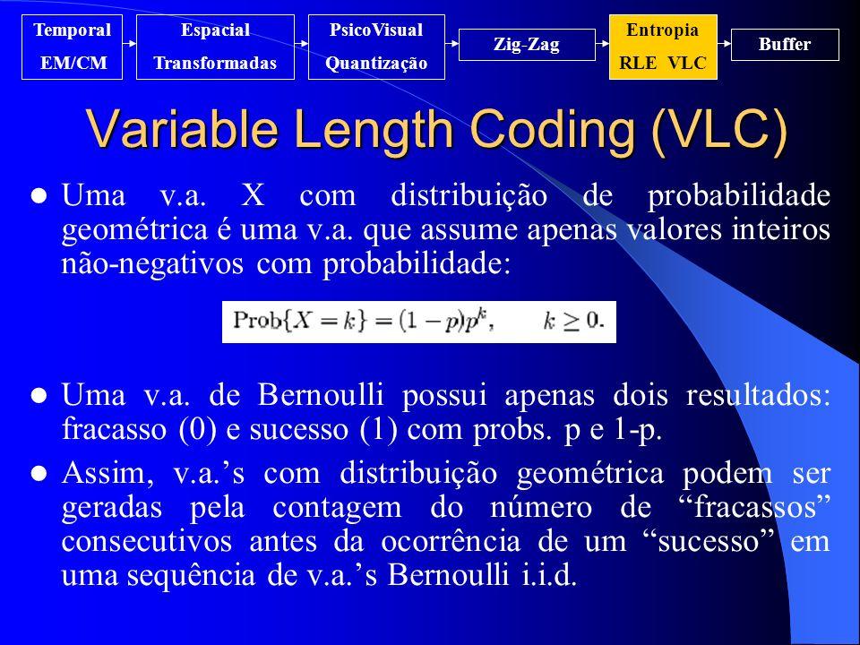 Variable Length Coding (VLC) Temporal EM/CM Espacial Transformadas PsicoVisual Quantização Entropia RLE VLC Zig-ZagBuffer Uma v.a. X com distribuição
