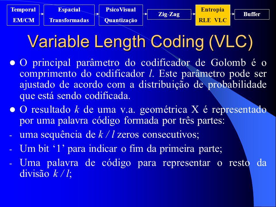 Variable Length Coding (VLC) Temporal EM/CM Espacial Transformadas PsicoVisual Quantização Entropia RLE VLC Zig-ZagBuffer O principal parâmetro do cod