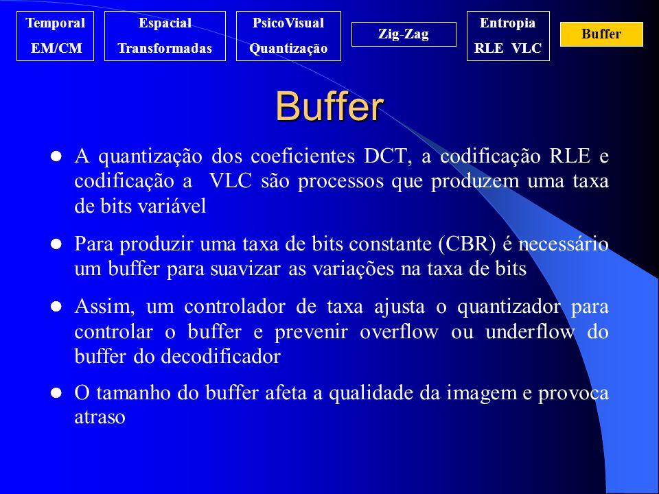 Buffer A quantização dos coeficientes DCT, a codificação RLE e codificação a VLC são processos que produzem uma taxa de bits variável Para produzir um