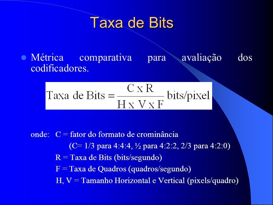 Taxa de Bits Métrica comparativa para avaliação dos codificadores. onde: C = fator do formato de crominância (C= 1/3 para 4:4:4, ½ para 4:2:2, 2/3 par