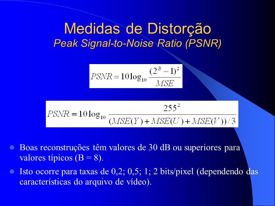 Medidas de Distorção Peak Signal-to-Noise Ratio (PSNR) Boas reconstruções têm valores de 30 dB ou superiores para valores típicos (B = 8). Isto ocorre