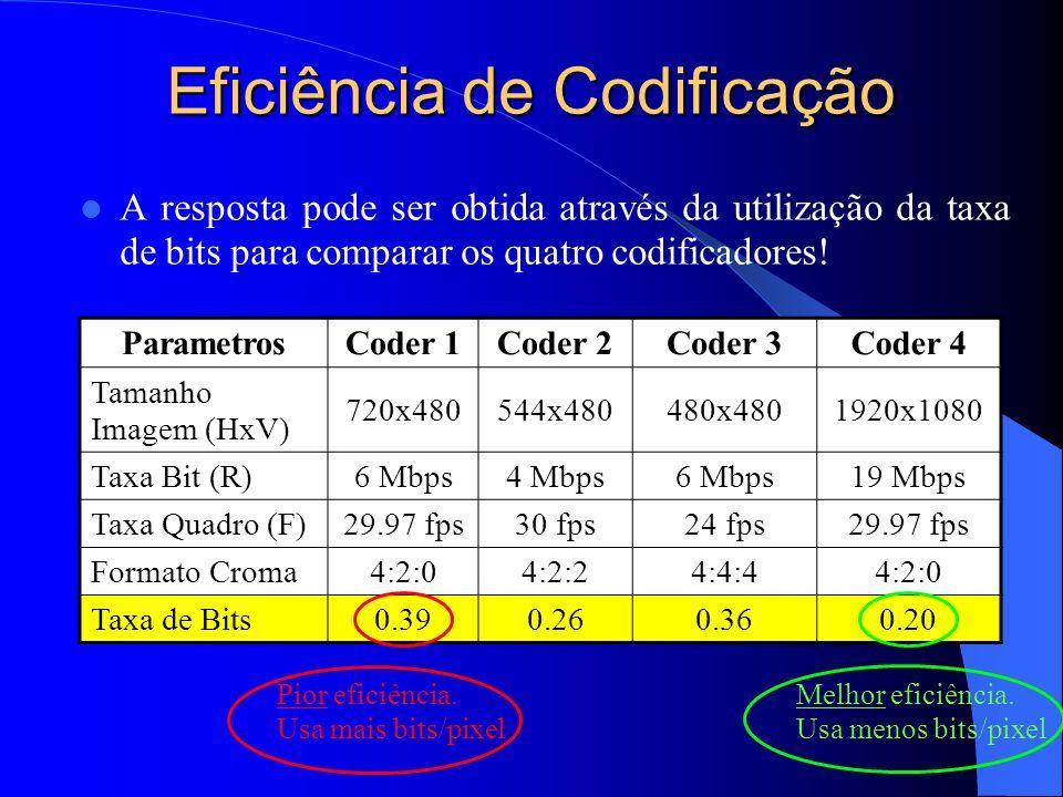 Eficiência de Codificação A resposta pode ser obtida através da utilização da taxa de bits para comparar os quatro codificadores! ParametrosCoder 1Cod