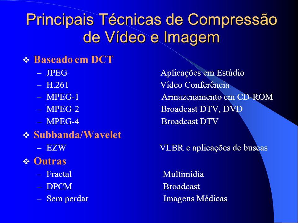 Principais Técnicas de Compressão de Vídeo e Imagem Baseado em DCT – JPEG Aplicações em Estúdio – H.261 Vídeo Conferência – MPEG-1 Armazenamento em CD