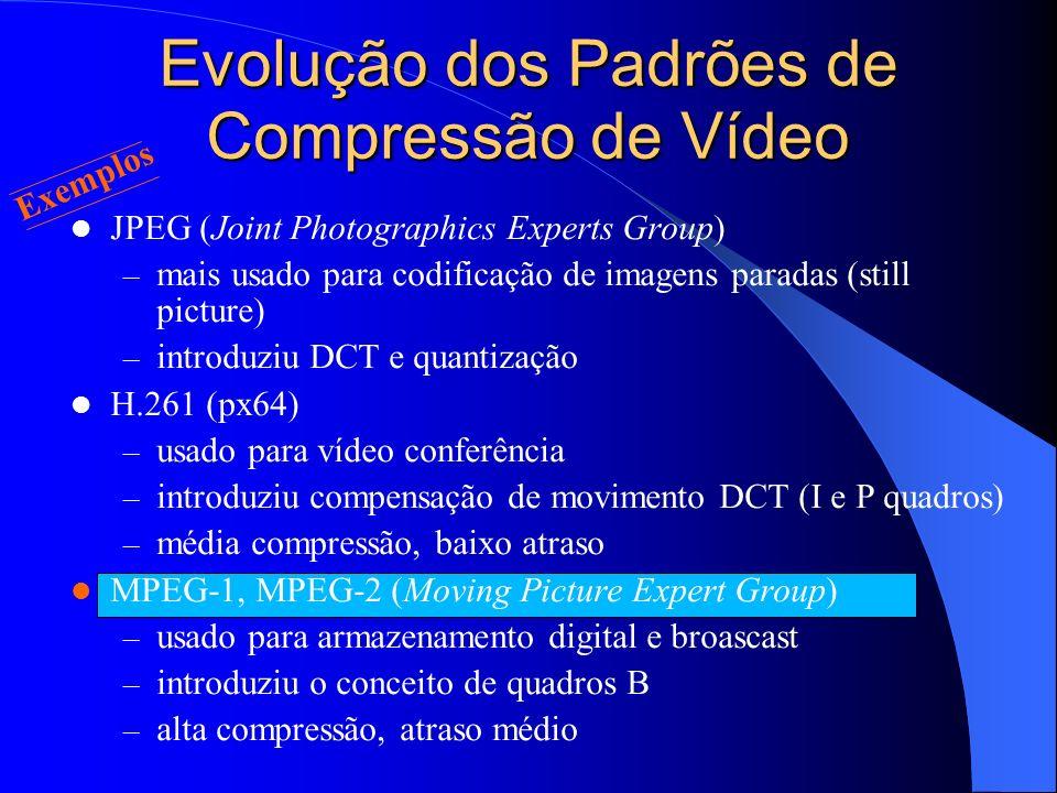 Evolução dos Padrões de Compressão de Vídeo JPEG (Joint Photographics Experts Group) – mais usado para codificação de imagens paradas (still picture)
