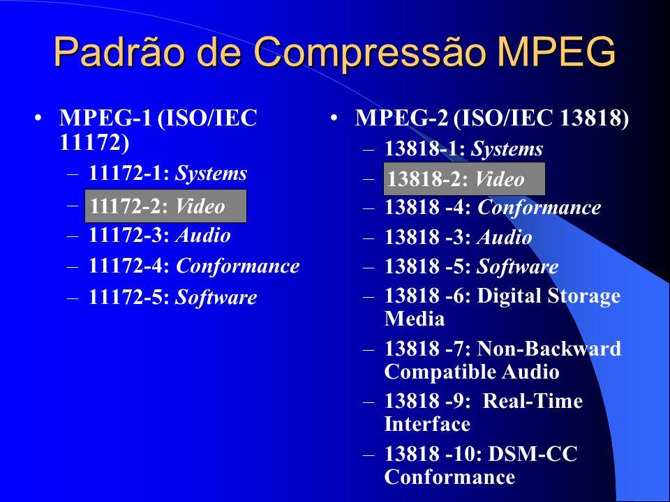 Padrão de Compressão MPEG MPEG-1 (ISO/IEC 11172) –11172-1: Systems –11172-2: Video –11172-3: Audio –11172-4: Conformance –11172-5: Software MPEG-2 (IS