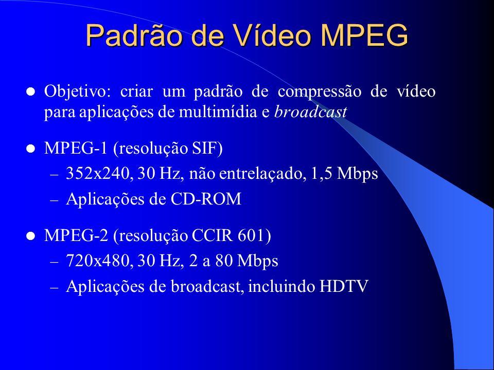 Padrão de Vídeo MPEG Objetivo: criar um padrão de compressão de vídeo para aplicações de multimídia e broadcast MPEG-1 (resolução SIF) – 352x240, 30 H