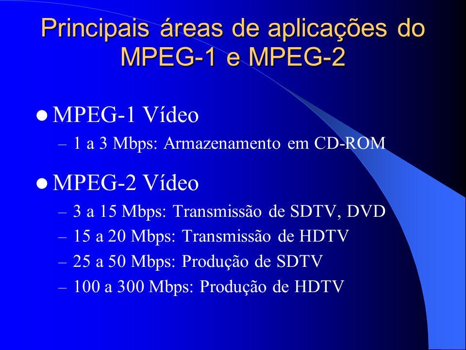 Principais áreas de aplicações do MPEG-1 e MPEG-2 MPEG-1 Vídeo – 1 a 3 Mbps: Armazenamento em CD-ROM MPEG-2 Vídeo – 3 a 15 Mbps: Transmissão de SDTV,
