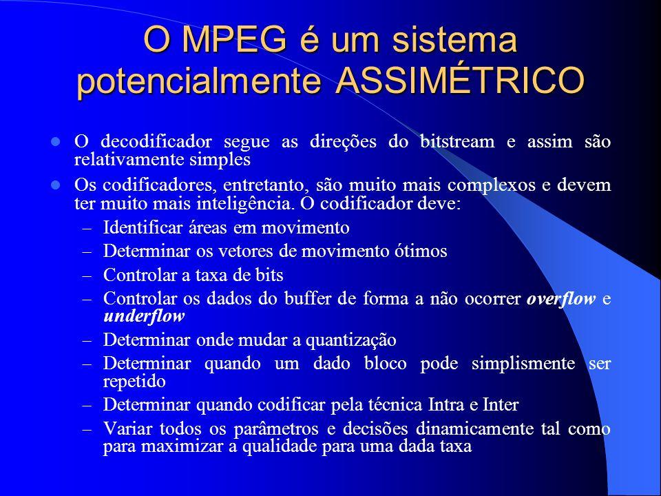 O MPEG é um sistema potencialmente ASSIMÉTRICO O decodificador segue as direções do bitstream e assim são relativamente simples Os codificadores, entr
