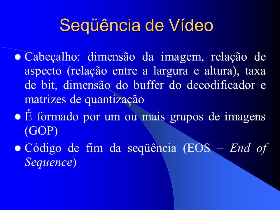Seqüência de Vídeo Cabeçalho: dimensão da imagem, relação de aspecto (relação entre a largura e altura), taxa de bit, dimensão do buffer do decodifica