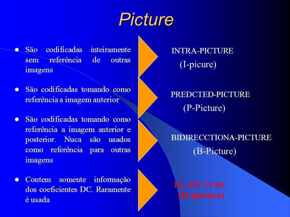 Picture São codificadas inteiramente sem referência de outras imagens São codificadas tomando como referência a imagem anterior São codificadas tomand