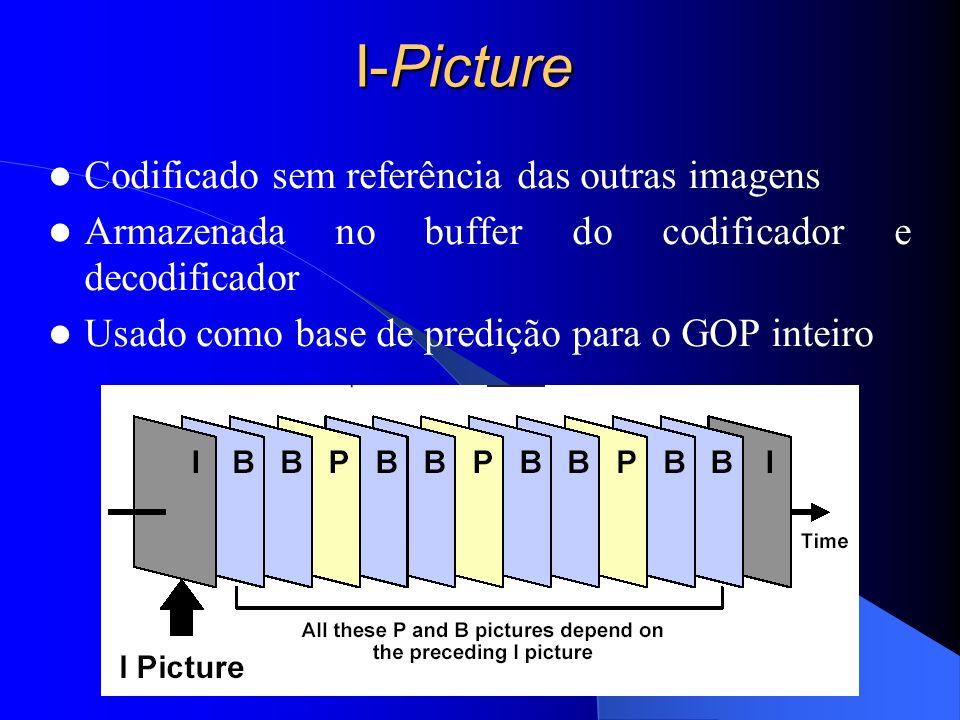 I-Picture Codificado sem referência das outras imagens Armazenada no buffer do codificador e decodificador Usado como base de predição para o GOP inte