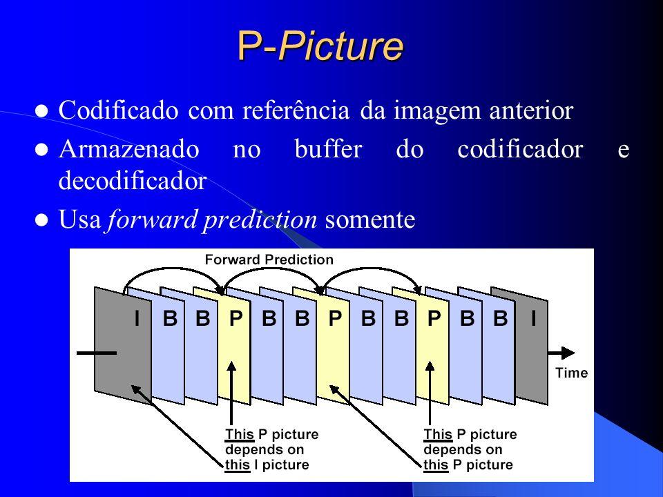 P-Picture Codificado com referência da imagem anterior Armazenado no buffer do codificador e decodificador Usa forward prediction somente
