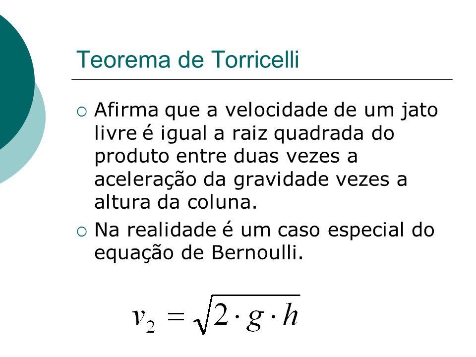 Teorema de Torricelli Afirma que a velocidade de um jato livre é igual a raiz quadrada do produto entre duas vezes a aceleração da gravidade vezes a a