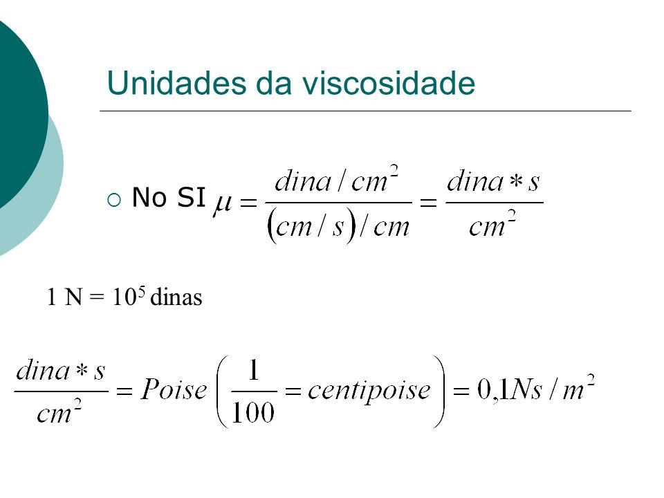 Unidades da viscosidade No SI 1 N = 10 5 dinas