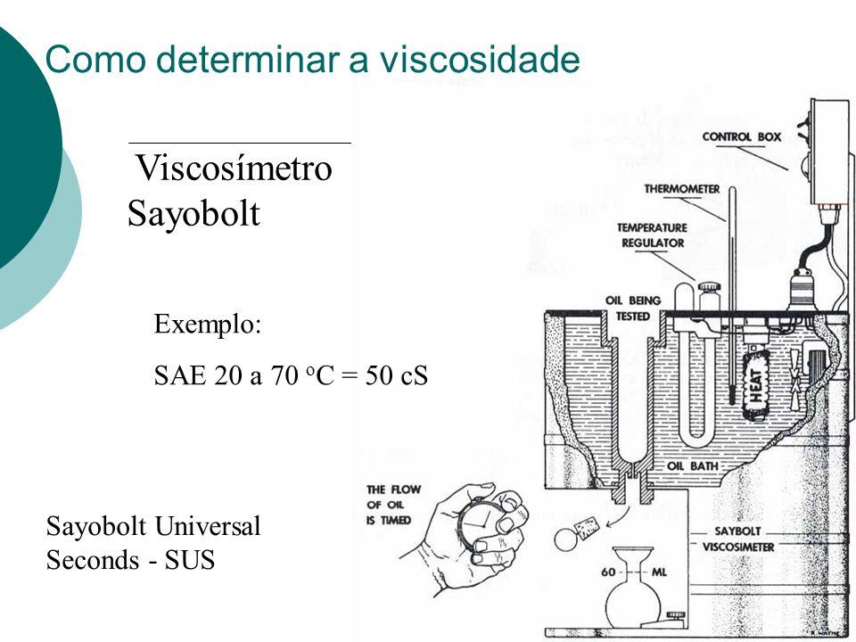 Como determinar a viscosidade Exemplo: SAE 20 a 70 o C = 50 cS Sayobolt Universal Seconds - SUS Viscosímetro Sayobolt