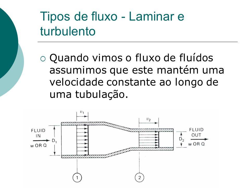 Tipos de fluxo - Laminar e turbulento Quando vimos o fluxo de fluídos assumimos que este mantém uma velocidade constante ao longo de uma tubulação.