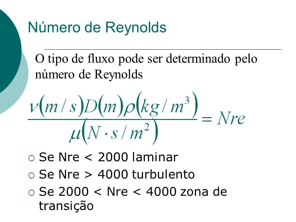 Número de Reynolds Se Nre < 2000 laminar Se Nre > 4000 turbulento Se 2000 < Nre < 4000 zona de transição O tipo de fluxo pode ser determinado pelo núm