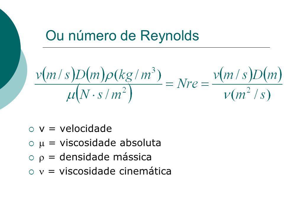 Ou número de Reynolds v = velocidade = viscosidade absoluta = densidade mássica = viscosidade cinemática