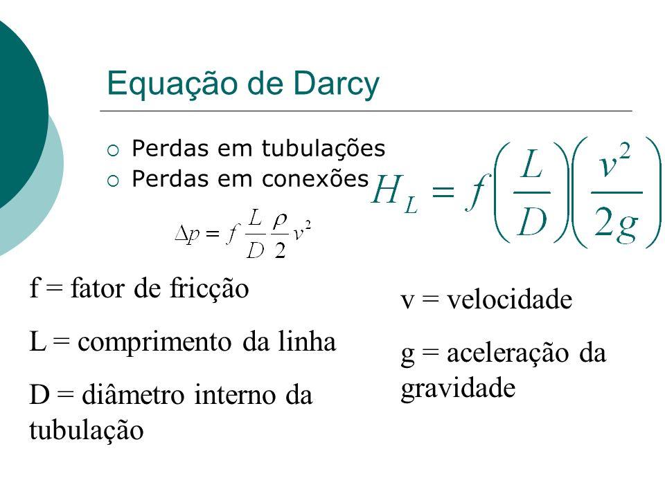 Equação de Darcy Perdas em tubulações Perdas em conexões f = fator de fricção L = comprimento da linha D = diâmetro interno da tubulação v = velocidad