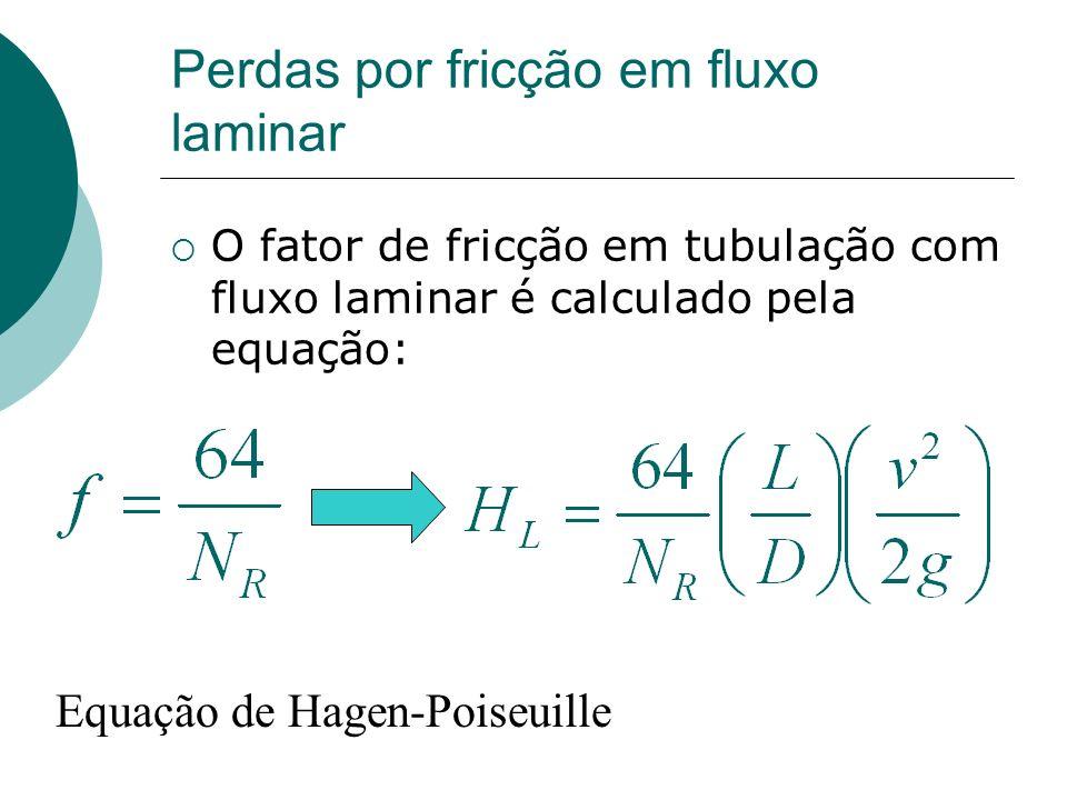 Perdas por fricção em fluxo laminar O fator de fricção em tubulação com fluxo laminar é calculado pela equação: Equação de Hagen-Poiseuille