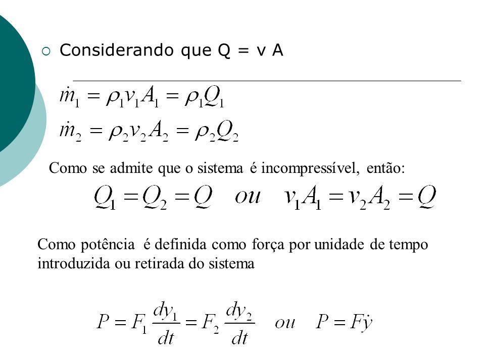 Considerando que Q = v A Como se admite que o sistema é incompressível, então: Como potência é definida como força por unidade de tempo introduzida ou