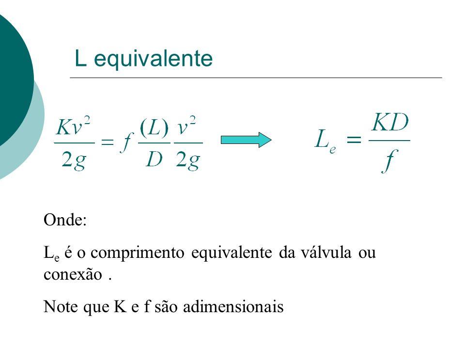L equivalente Onde: L e é o comprimento equivalente da válvula ou conexão. Note que K e f são adimensionais