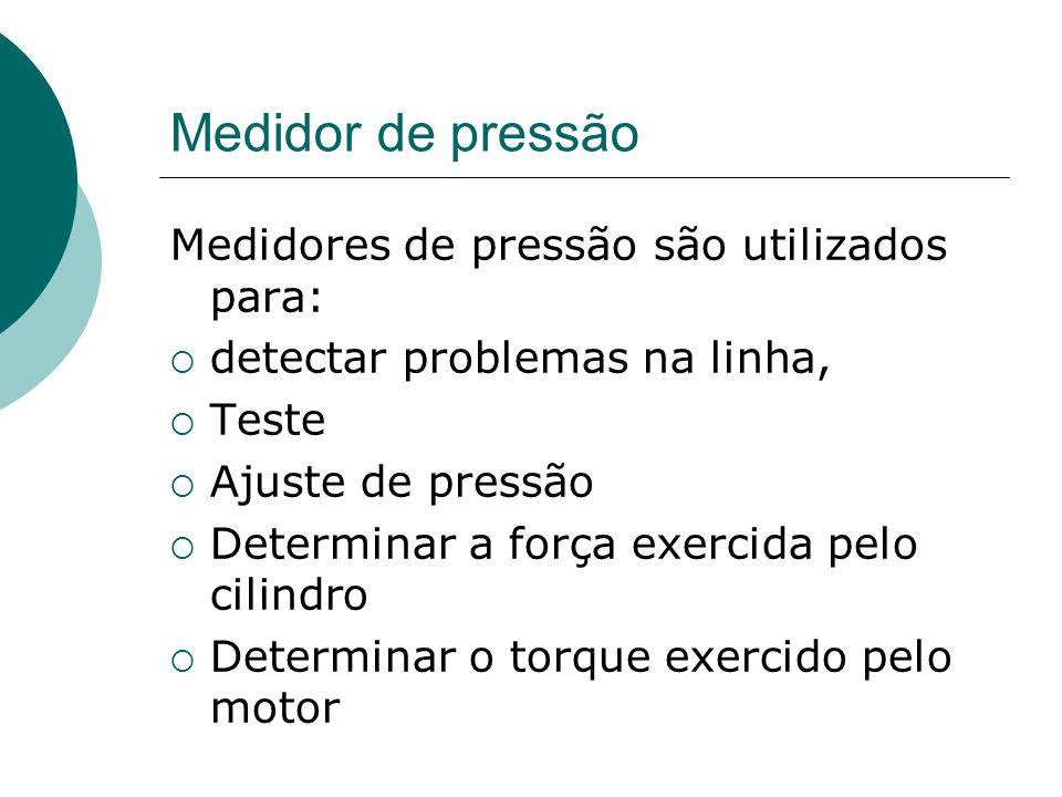 Medidor de pressão Medidores de pressão são utilizados para: detectar problemas na linha, Teste Ajuste de pressão Determinar a força exercida pelo cil