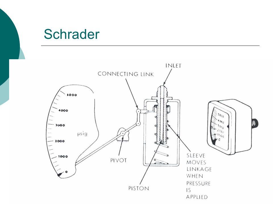 Schrader
