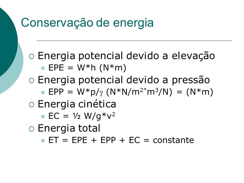 Equação de Bernoulli É uma das equações de maior uso na análise de circuitos hidráulicos Pode ser derivada a partir da equação de conservação de energia para linhas de transmissão.