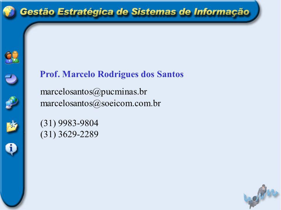 Prof. Marcelo Rodrigues dos Santos marcelosantos@pucminas.br marcelosantos@soeicom.com.br (31) 9983-9804 (31) 3629-2289