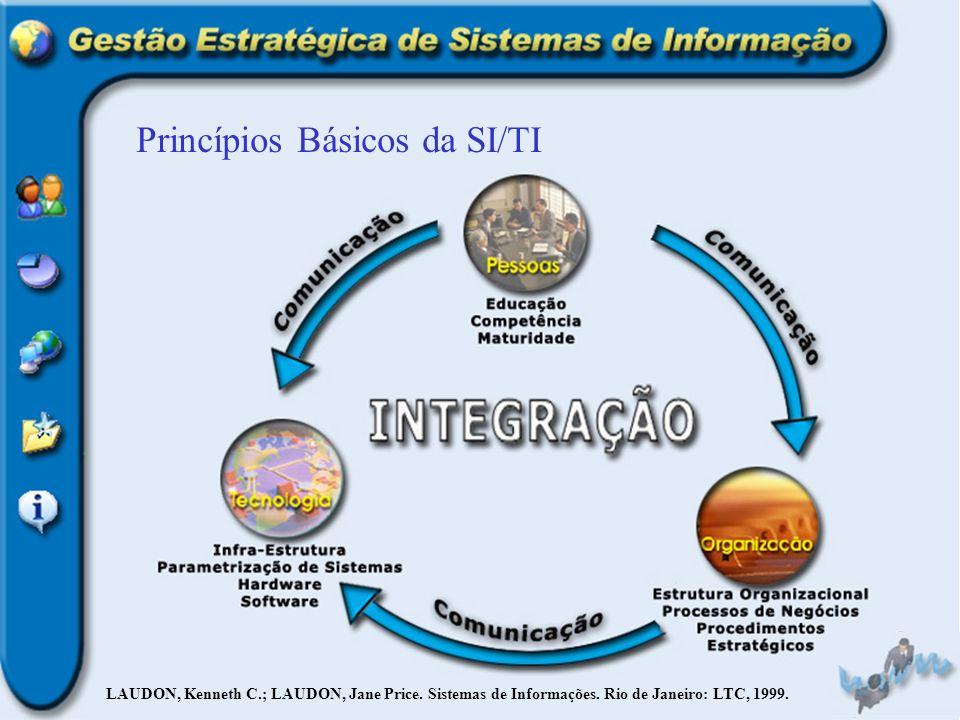 Princípios Básicos da SI/TI LAUDON, Kenneth C.; LAUDON, Jane Price. Sistemas de Informações. Rio de Janeiro: LTC, 1999.