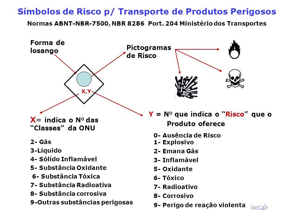 IsoLab Símbolos de Risco p/ Transporte de Produtos Perigosos Normas ABNT-NBR-7500, NBR 8286 Port. 204 Ministério dos Transportes Forma de losango Pict