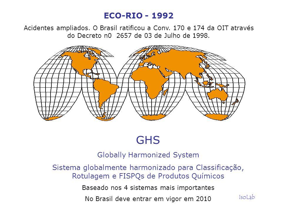 IsoLab GHS Globally Harmonized System Sistema globalmente harmonizado para Classificação, Rotulagem e FISPQs de Produtos Químicos Baseado nos 4 sistem