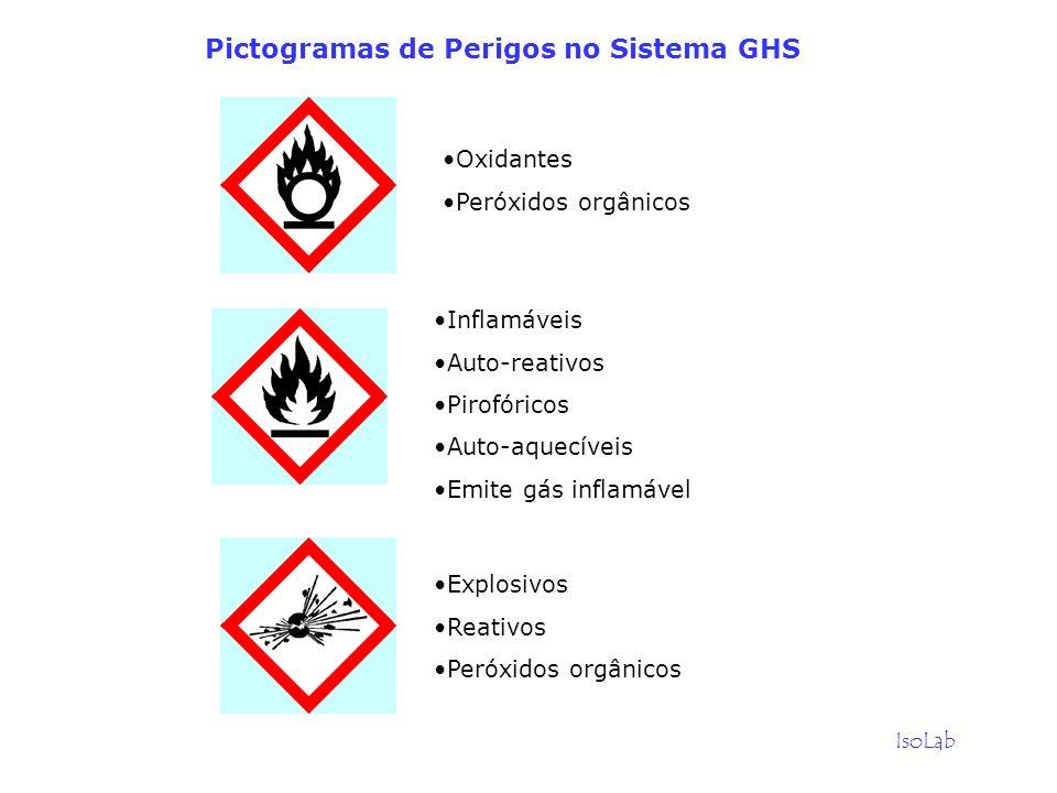 IsoLab Pictogramas de Perigos no Sistema GHS Oxidantes Peróxidos orgânicos Inflamáveis Auto-reativos Pirofóricos Auto-aquecíveis Emite gás inflamável