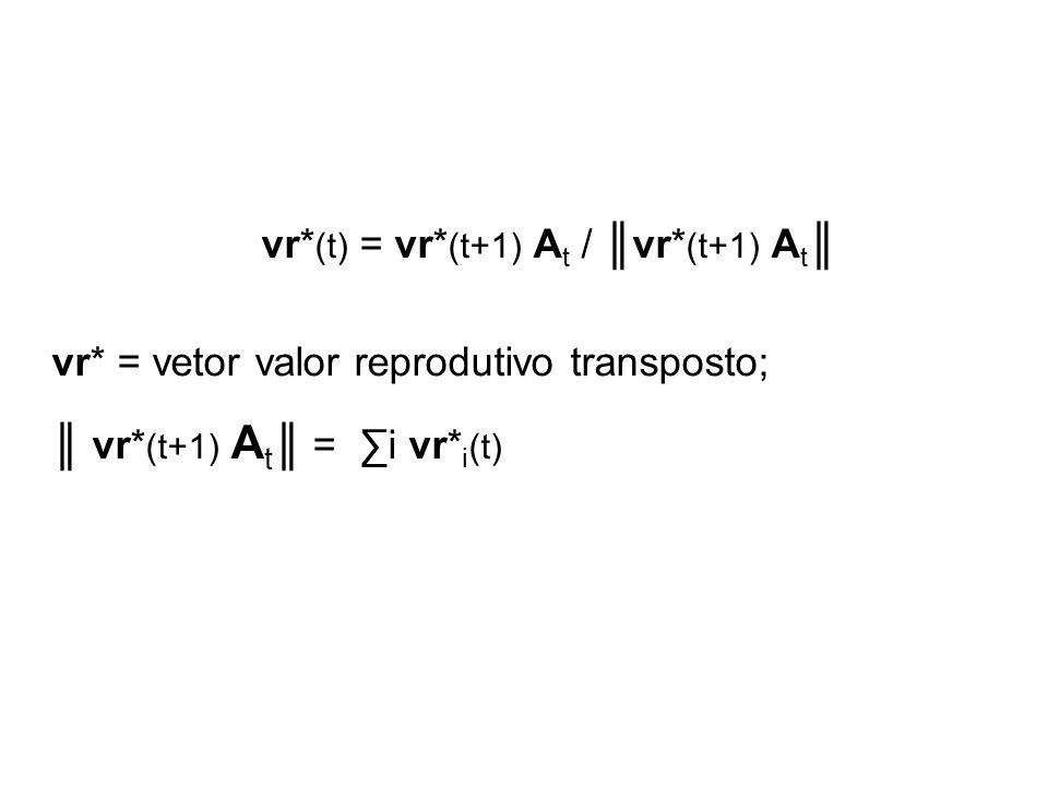 vr* (t) = vr* (t+1) A t / vr* (t+1) A t vr* = vetor valor reprodutivo transposto; vr* (t+1) A t = i vr* i (t)